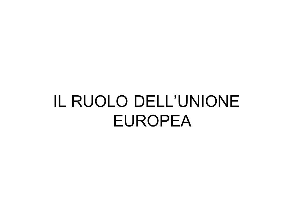 IL RUOLO DELLUNIONE EUROPEA