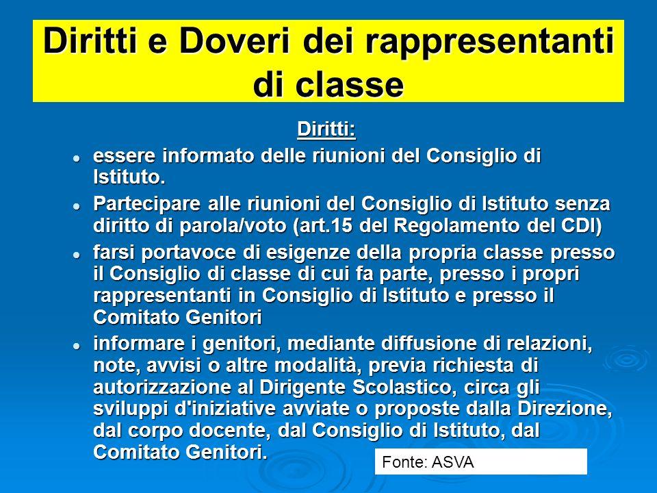 Diritti e Doveri dei rappresentanti di classe Diritti: Diritti: essere informato delle riunioni del Consiglio di Istituto.