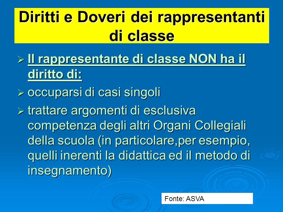 Diritti e Doveri dei rappresentanti di classe Diritti Diritti ricevere le convocazioni alle riunioni del Consiglio di classe con almeno 5 giorni di an