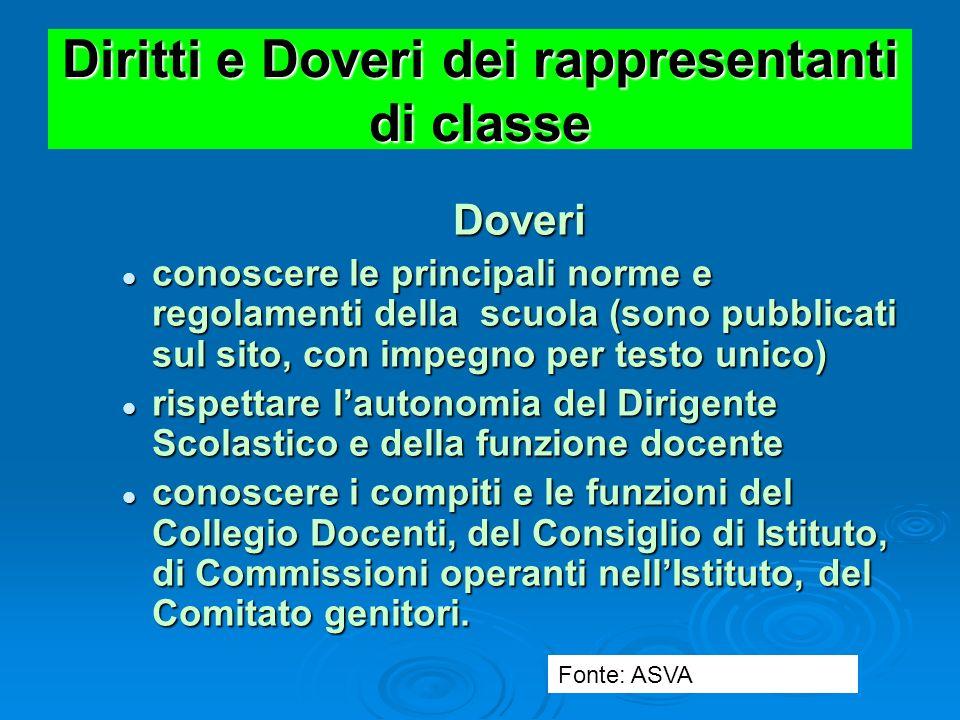 Diritti e Doveri dei rappresentanti di classe Il rappresentante di classe NON ha il diritto di: Il rappresentante di classe NON ha il diritto di: occu