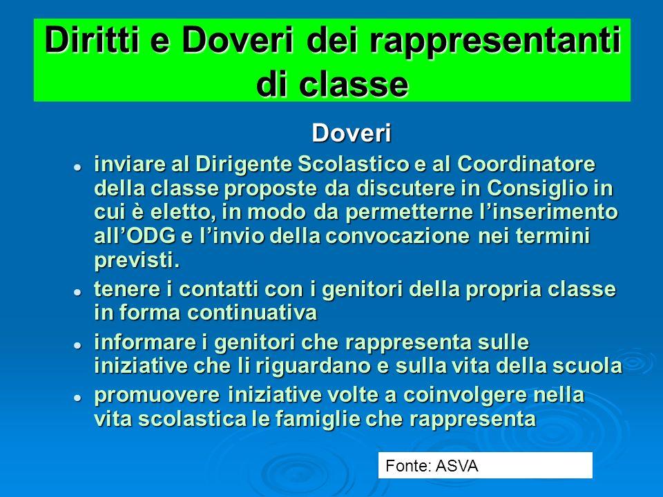 Diritti e Doveri dei rappresentanti di classe Doveri Doveri fare da tramite tra i genitori che rappresenta e l'istituzione scolastica fare da tramite