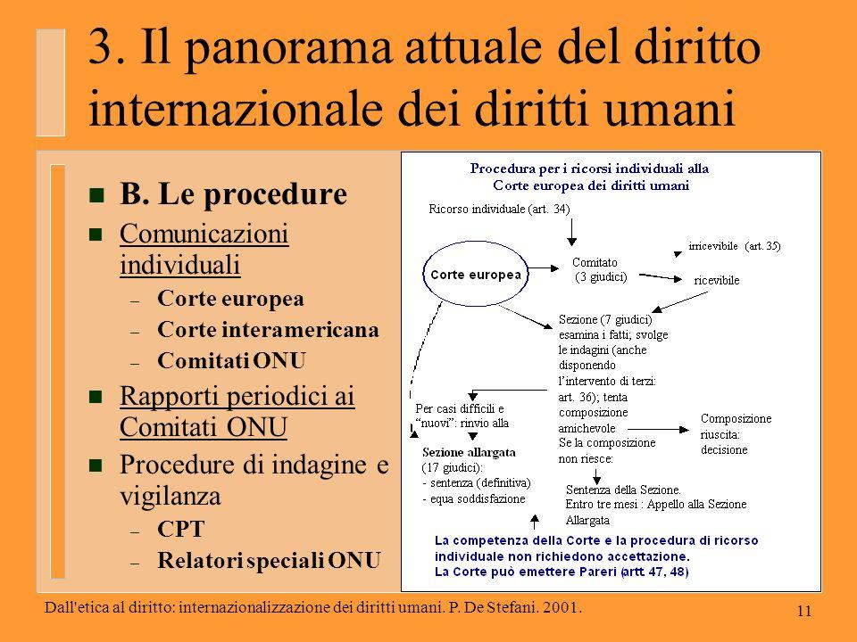 Dall etica al diritto: internazionalizzazione dei diritti umani.