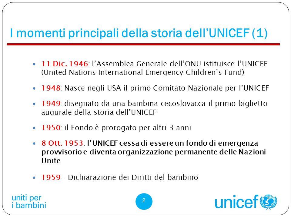 I momenti principali della storia dellUNICEF (2) 3 1965 – LUNICEF riceve il Premio Nobel per la pace 1979 – Anno Internazionale del Bambino 1989 – Approvata dallAssemblea Generale ONU la Convenzione sui diritti dellinfanzia 1990 – Vertice Mondiale per linfanzia 2000 – Lanciati gli Obiettivi per lo Sviluppo del Millennio 2001 – lUNICEF condivide con le altre Agenzie il Premio Nobel per la pace tributato al sistema dellONU 2002 – Sessione Speciale dellAssemblea Generale ONU sullinfanzia