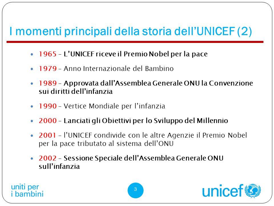 UNICEF 4 Da 60 anni lUNICEF è leader mondiale per linfanzia, opera sul campo in 156 paesi e territori per aiutare i bambini a sopravvivere e svilupparsi dalla prima infanzia alladolescenza.