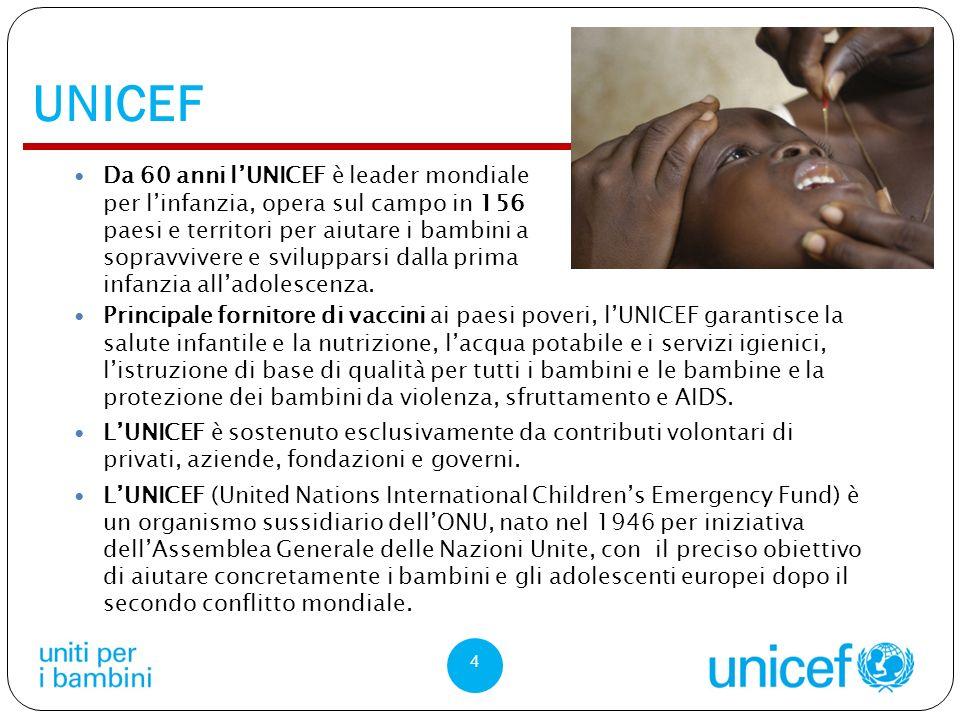 COSA FACCIAMO IN ITALIA 15 Ospedali amici dei bambini Città amiche dei bambini Con le Scuole Con le Università Con le istituzioni (Parlamento, Polizia di Stato, Vigili del Fuoco) Younicef
