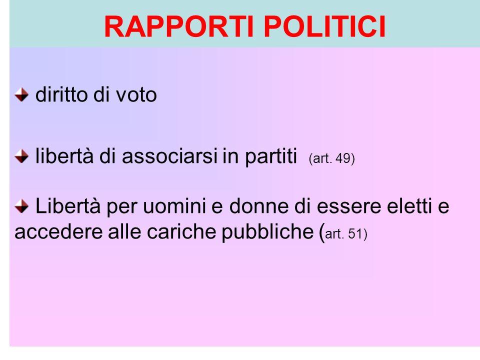 RAPPORTI POLITICI diritto di voto libertà di associarsi in partiti (art. 49) Libertà per uomini e donne di essere eletti e accedere alle cariche pubbl