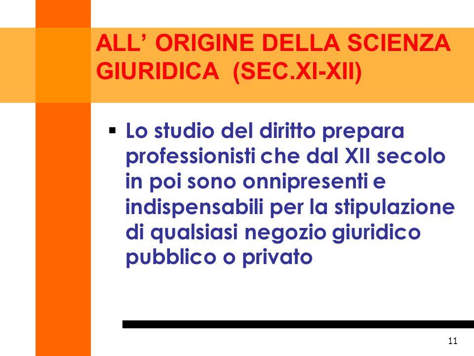 12 ALL ORIGINE DELLA SCIENZA GIURIDICA (SEC.XI-XII) Collegamento inscindibile tra scuola e prassi Collegamento inscindibile tra scuola (prassi) e ricerca scientifica