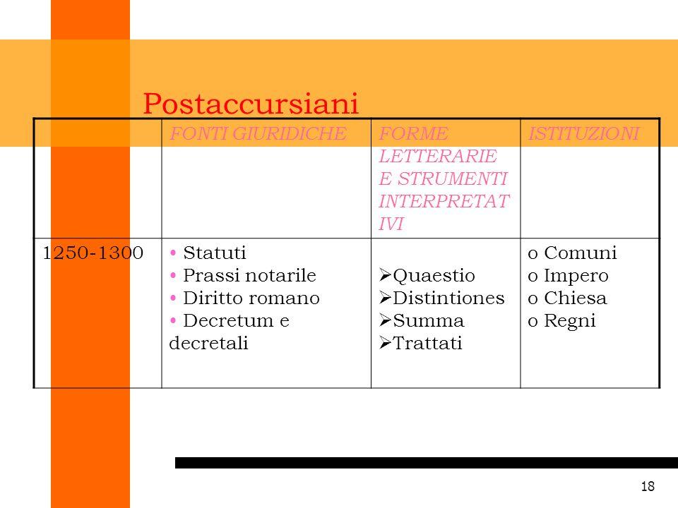 19 COMMENTATORI (sec.