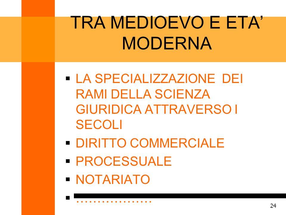 25 Età moderna Cronologia delle Scuole giuridiche 1500 1600 1700 1725c.