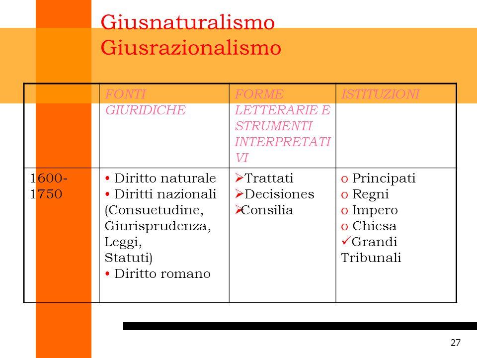 28 Illuminismo giuridico FORME LETTERARIE E STRUMENTI INTERPRETATIVI 1700 Monografie Romanzi Pamphlet