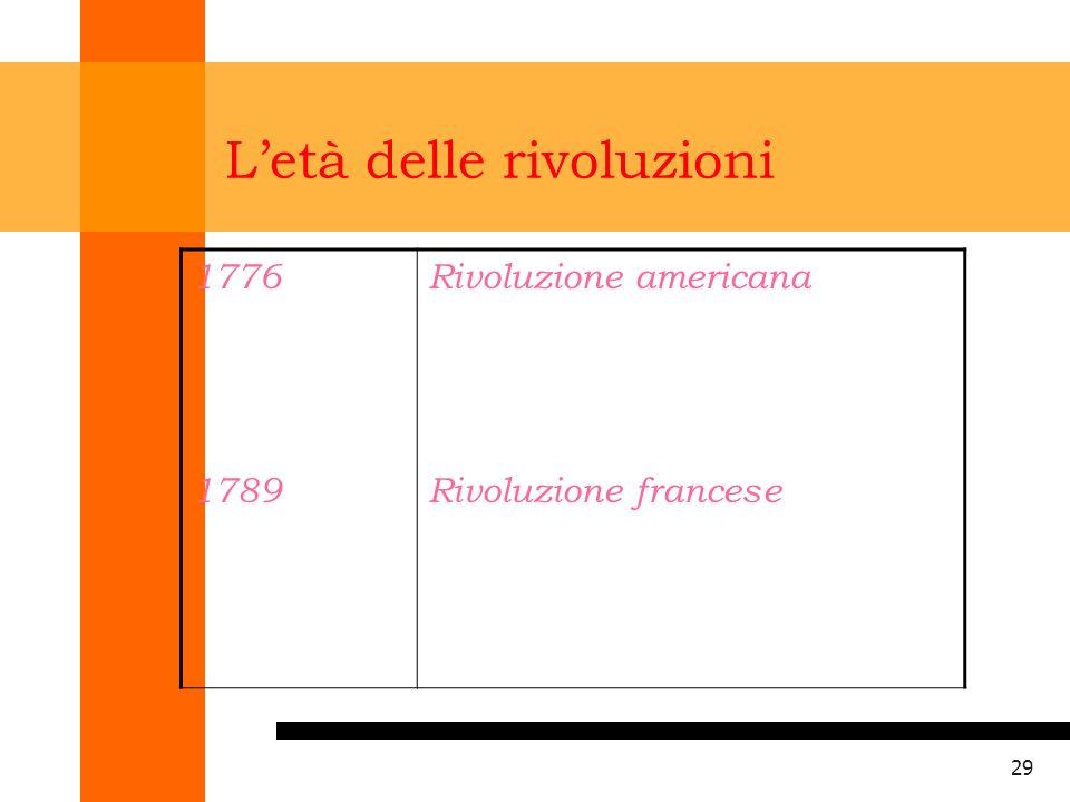 30 Le droit intermédiaire Dalla Rivoluzione Alla dichiarazione dei diritti delluomo e del cittadino Alle costituzioni Ai codici