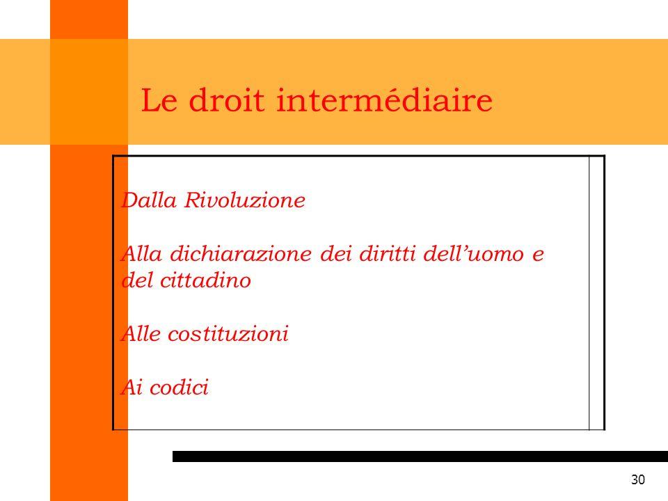 31 Le droit intermédiaire La nascita del diritto amministrativo