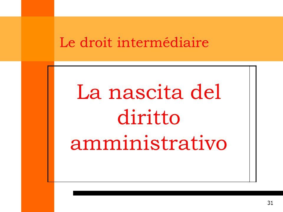 32 Esportazione della rivoluzione in Italia Repubblica cispadana Repubblica cisalpina Repubblica italiana