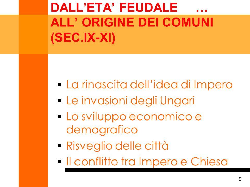 10 ALL ORIGINE DELLA SCIENZA GIURIDICA (SEC.XI-XII) Primi anni del sec.