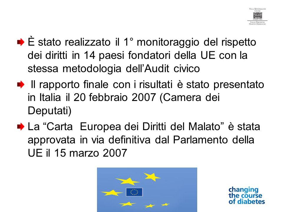 È stato realizzato il 1° monitoraggio del rispetto dei diritti in 14 paesi fondatori della UE con la stessa metodologia dellAudit civico Il rapporto f