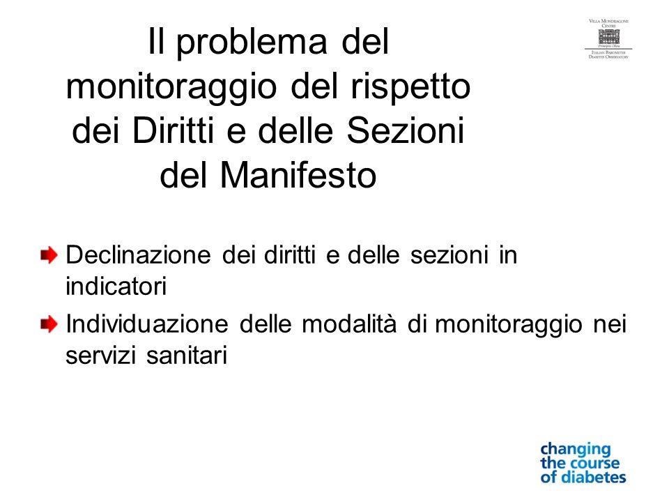 Il problema del monitoraggio del rispetto dei Diritti e delle Sezioni del Manifesto Declinazione dei diritti e delle sezioni in indicatori Individuazi