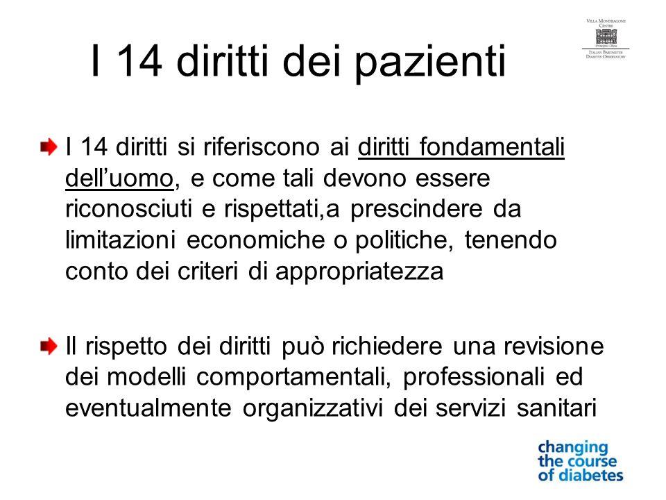 I 14 diritti dei pazienti I 14 diritti si riferiscono ai diritti fondamentali delluomo, e come tali devono essere riconosciuti e rispettati,a prescind