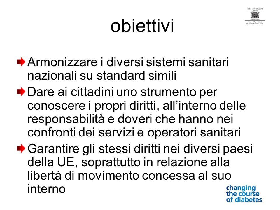 obiettivi Armonizzare i diversi sistemi sanitari nazionali su standard simili Dare ai cittadini uno strumento per conoscere i propri diritti, allinter