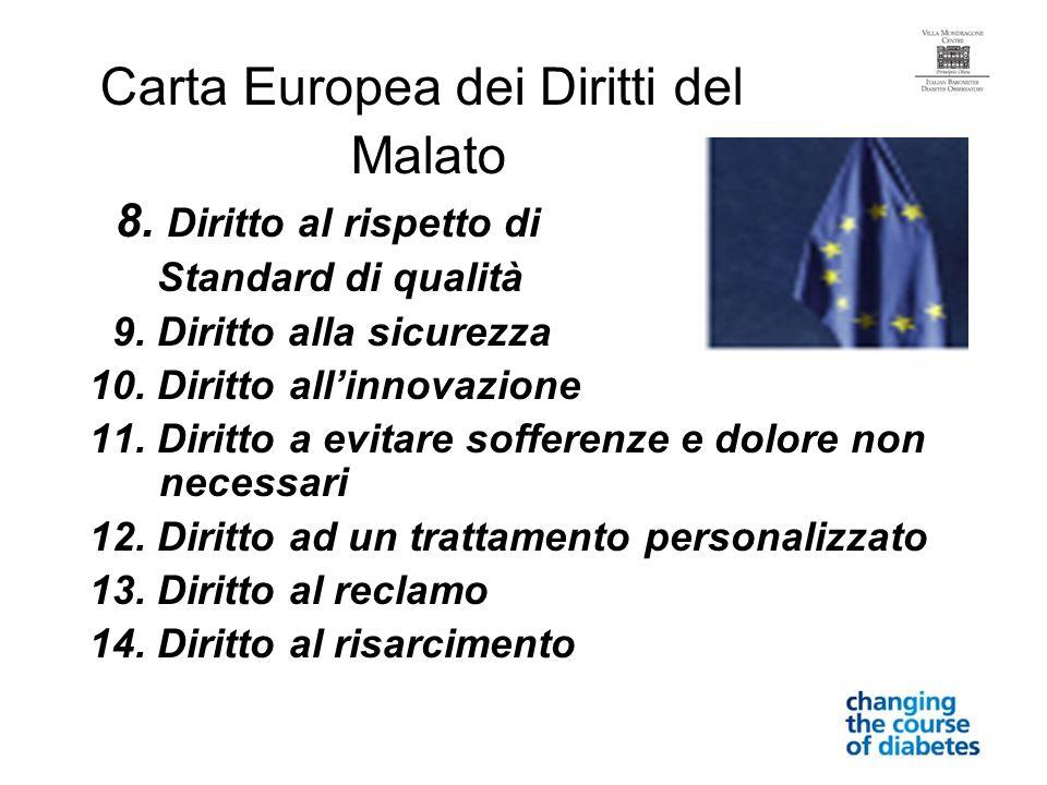 Carta Europea dei Diritti del Malato 8. Diritto al rispetto di Standard di qualità 9. Diritto alla sicurezza 10. Diritto allinnovazione 11. Diritto a