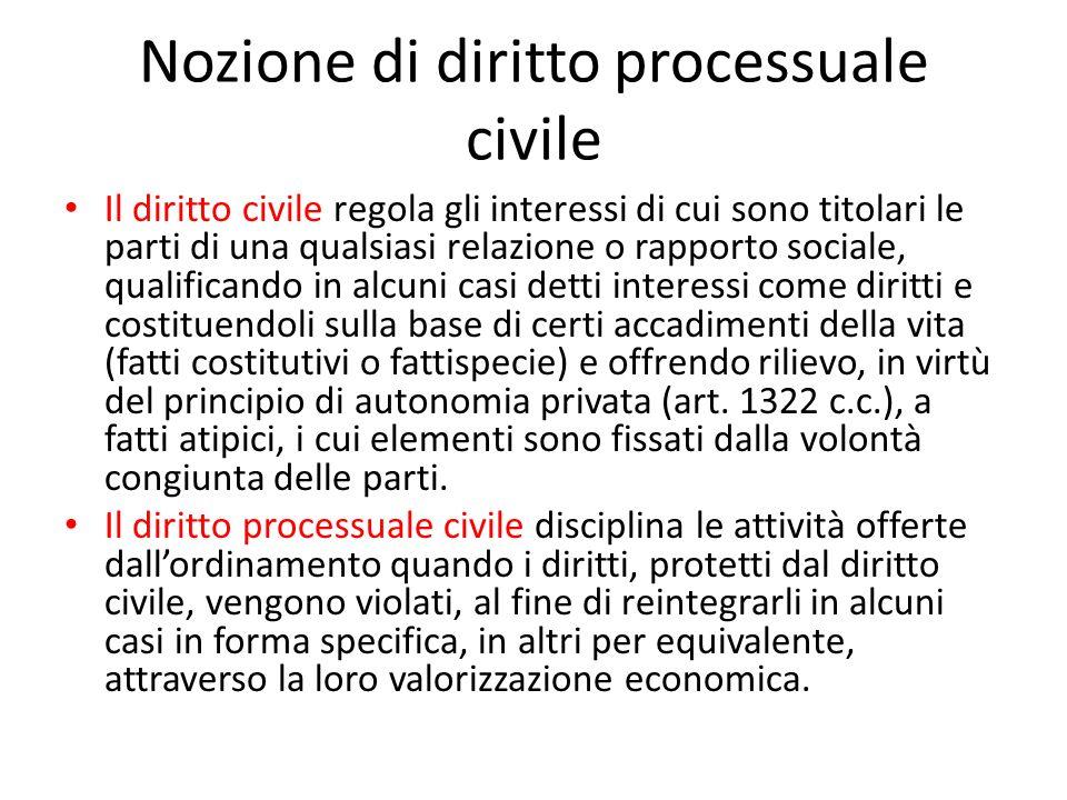 Nozione di diritto processuale civile Il diritto civile regola gli interessi di cui sono titolari le parti di una qualsiasi relazione o rapporto socia