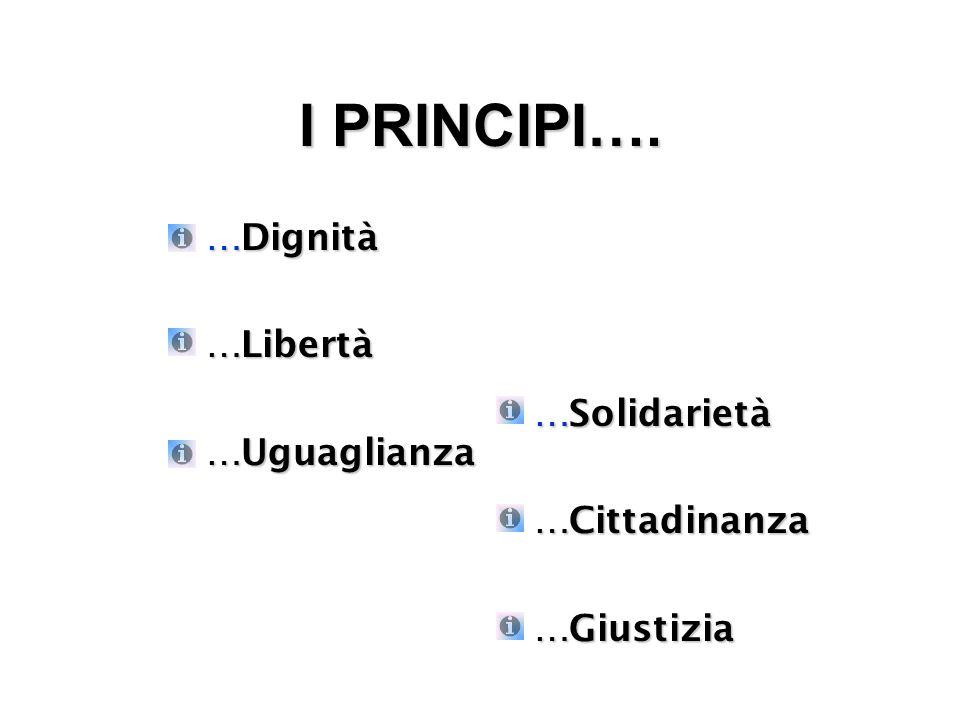 I PRINCIPI….