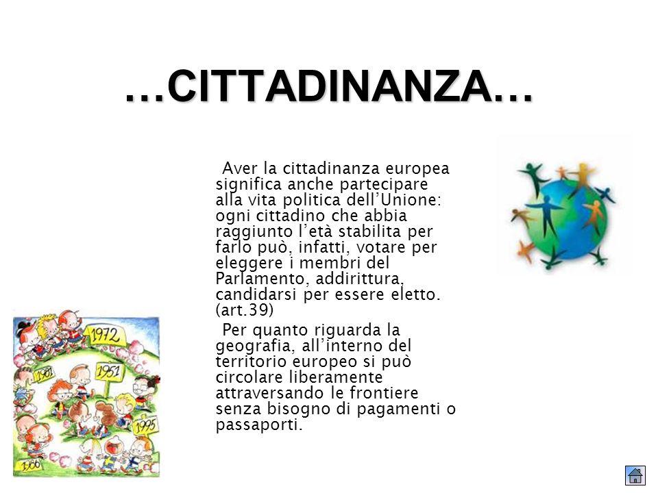 …CITTADINANZA… Aver la cittadinanza europea significa anche partecipare alla vita politica dellUnione: ogni cittadino che abbia raggiunto letà stabilita per farlo può, infatti, votare per eleggere i membri del Parlamento, addirittura, candidarsi per essere eletto.