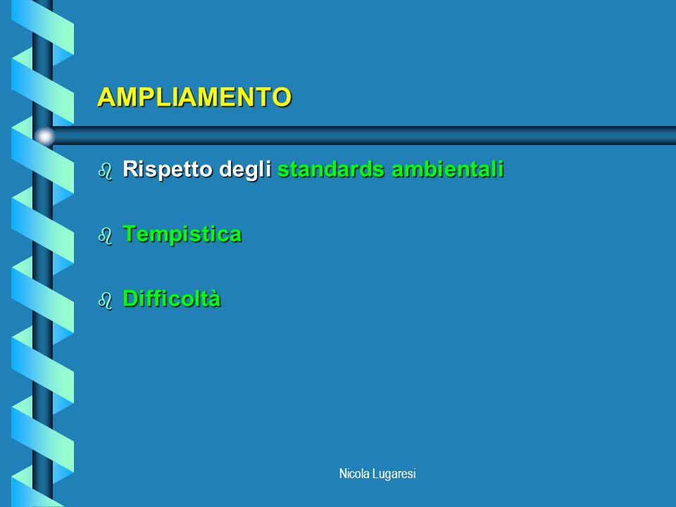 Nicola Lugaresi AMPLIAMENTO b Rispetto degli standards ambientali b Tempistica b Difficoltà