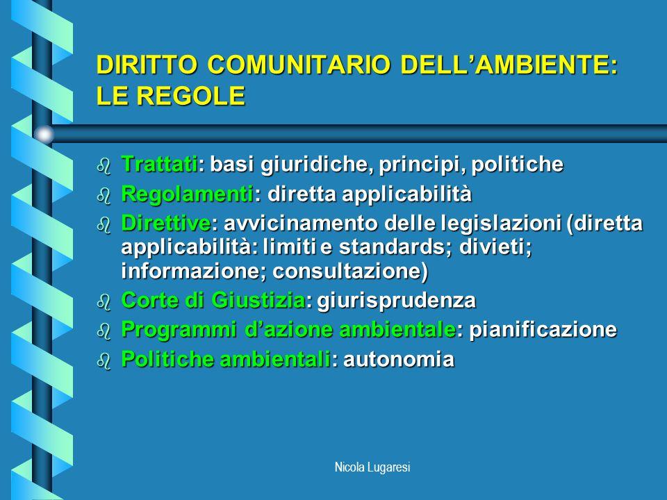 Nicola Lugaresi DIRITTO COMUNITARIO DELLAMBIENTE: LE REGOLE b Trattati: basi giuridiche, principi, politiche b Regolamenti: diretta applicabilità b Di