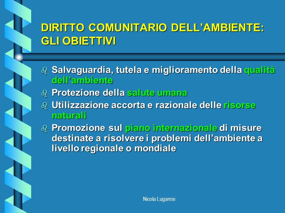 Nicola Lugaresi DIRITTO COMUNITARIO DELLAMBIENTE: GLI OBIETTIVI b Salvaguardia, tutela e miglioramento della qualità dellambiente b Protezione della s