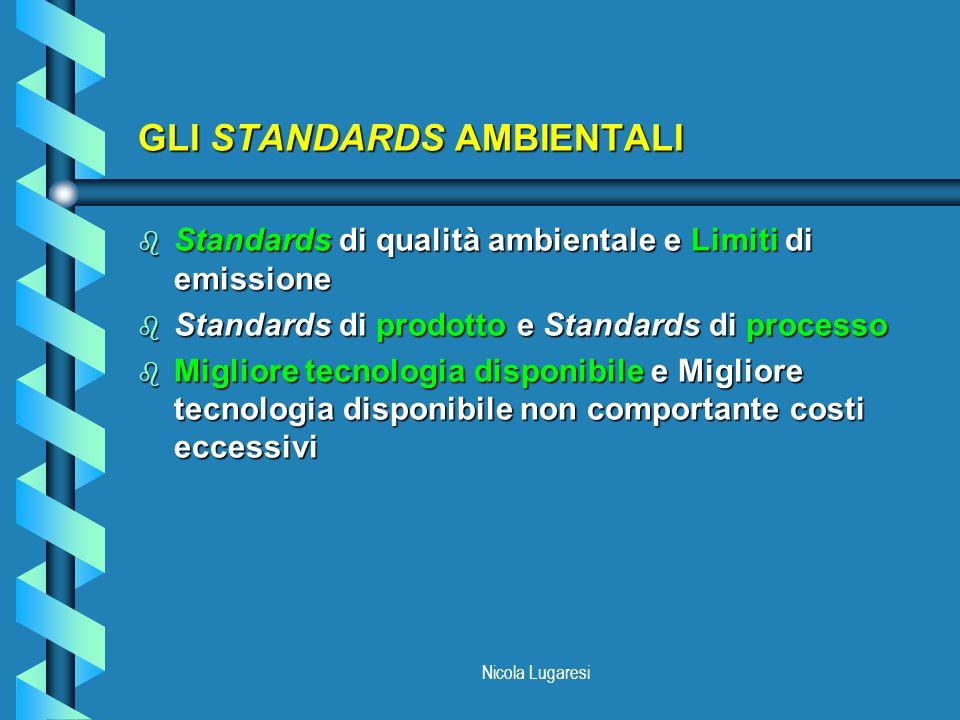 Nicola Lugaresi GLI STANDARDS AMBIENTALI b Standards di qualità ambientale e Limiti di emissione b Standards di prodotto e Standards di processo b Mig