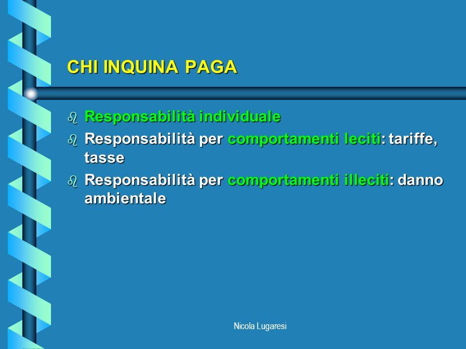 Nicola Lugaresi CHI INQUINA PAGA b Responsabilità individuale b Responsabilità per comportamenti leciti: tariffe, tasse b Responsabilità per comportam