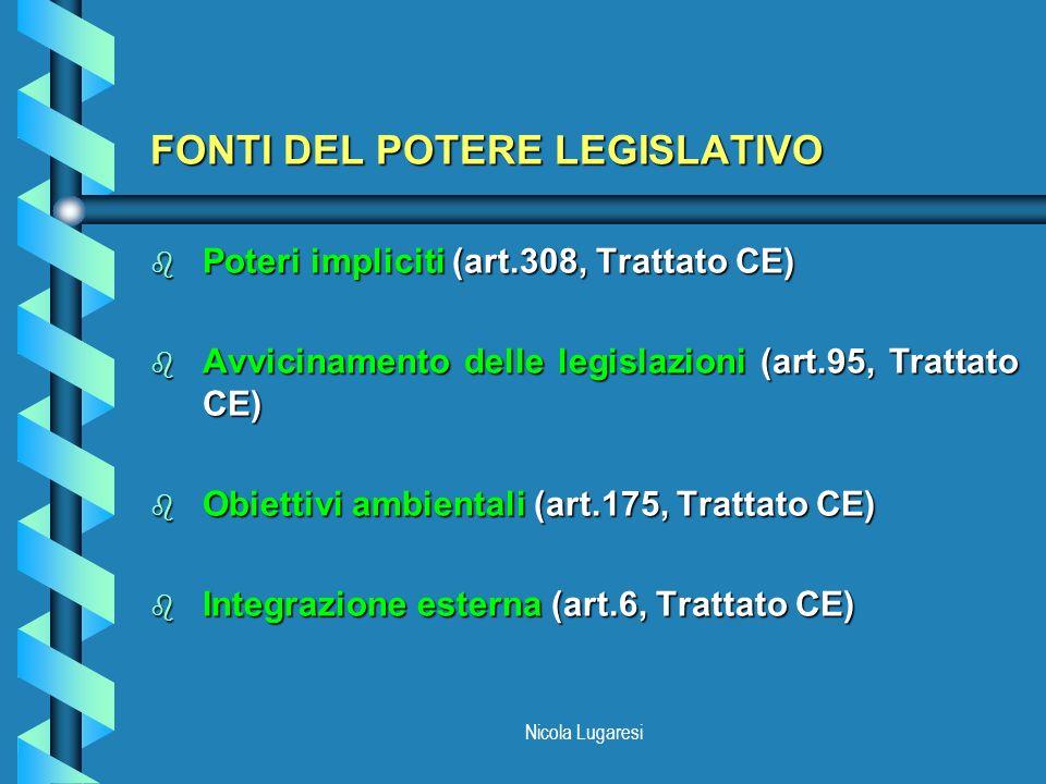 Nicola Lugaresi FONTI DEL POTERE LEGISLATIVO b Poteri impliciti (art.308, Trattato CE) b Avvicinamento delle legislazioni (art.95, Trattato CE) b Obie