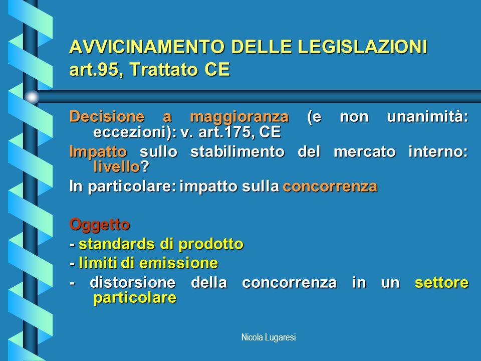 Nicola Lugaresi AVVICINAMENTO DELLE LEGISLAZIONI art.95, Trattato CE Decisione a maggioranza (e non unanimità: eccezioni): v. art.175, CE Impatto sull