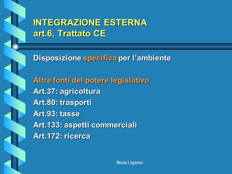 Nicola Lugaresi INTEGRAZIONE ESTERNA art.6, Trattato CE Disposizione specifica per lambiente Altre fonti del potere legislativo Art.37: agricoltura Ar