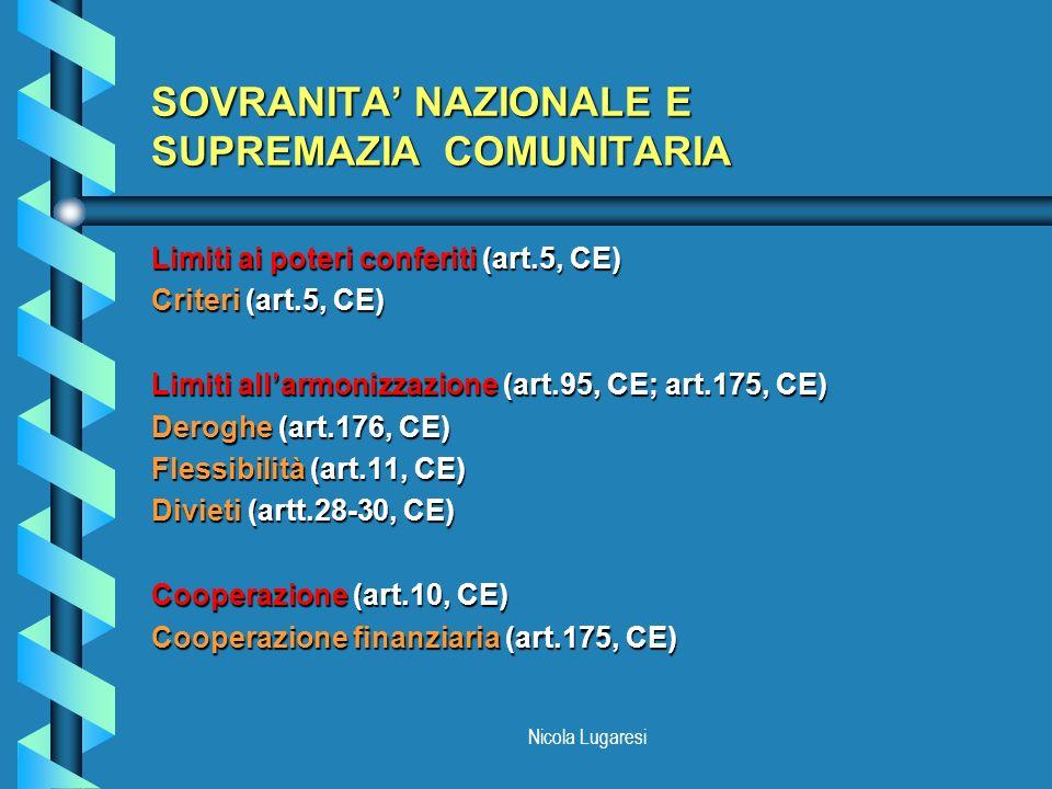 Nicola Lugaresi SOVRANITA NAZIONALE E SUPREMAZIA COMUNITARIA Limiti ai poteri conferiti (art.5, CE) Criteri (art.5, CE) Limiti allarmonizzazione (art.