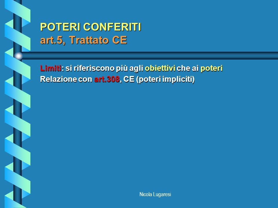 Nicola Lugaresi POTERI CONFERITI art.5, Trattato CE Limiti: si riferiscono più agli obiettivi che ai poteri Relazione con art.308, CE (poteri implicit