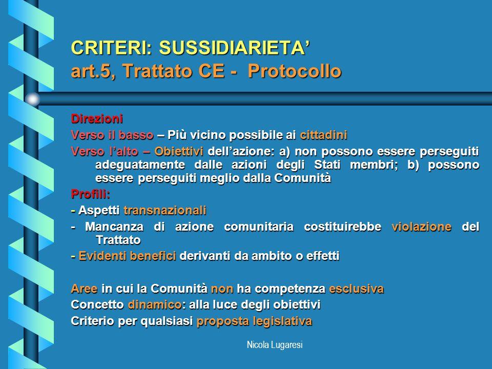 Nicola Lugaresi CRITERI: SUSSIDIARIETA art.5, Trattato CE - Protocollo Direzioni Verso il basso – Più vicino possibile ai cittadini Verso lalto – Obie