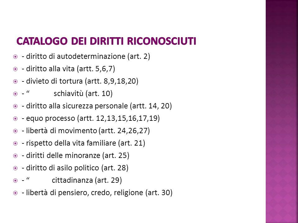 - diritto di autodeterminazione (art. 2) - diritto alla vita (artt.