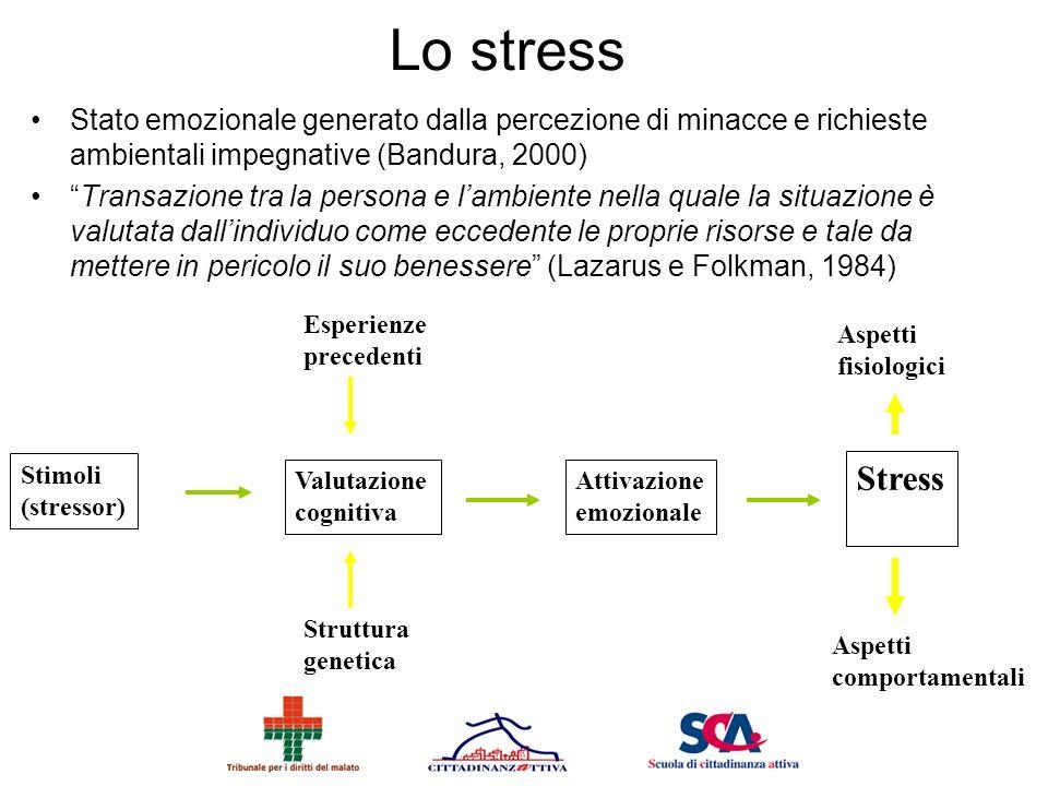 Lo stress Stato emozionale generato dalla percezione di minacce e richieste ambientali impegnative (Bandura, 2000) Transazione tra la persona e lambie