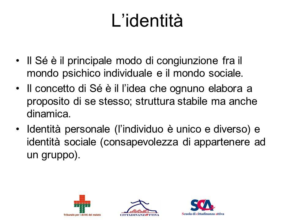 Lidentità Il Sé è il principale modo di congiunzione fra il mondo psichico individuale e il mondo sociale. Il concetto di Sé è il lidea che ognuno ela