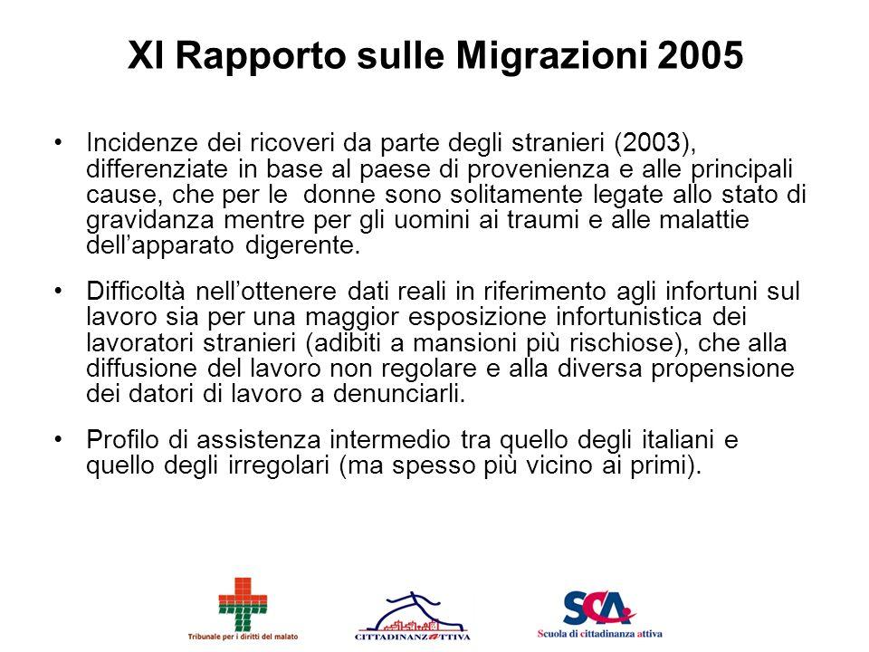 XI Rapporto sulle Migrazioni 2005 Incidenze dei ricoveri da parte degli stranieri (2003), differenziate in base al paese di provenienza e alle princip