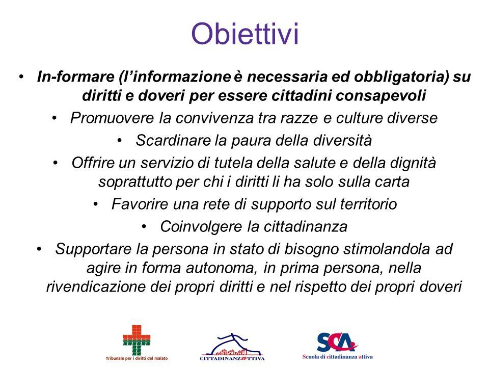 Obiettivi In-formare (linformazione è necessaria ed obbligatoria) su diritti e doveri per essere cittadini consapevoli Promuovere la convivenza tra ra
