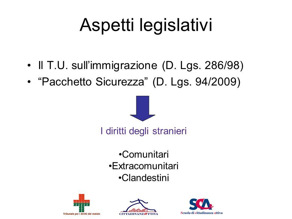 Aspetti legislativi Il T.U. sullimmigrazione (D. Lgs. 286/98) Pacchetto Sicurezza (D. Lgs. 94/2009) I diritti degli stranieri Comunitari Extracomunita