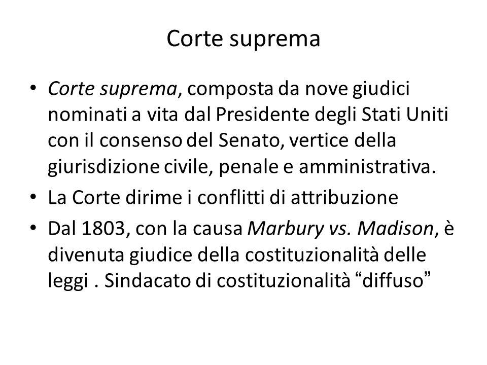 Corte suprema Corte suprema, composta da nove giudici nominati a vita dal Presidente degli Stati Uniti con il consenso del Senato, vertice della giuri