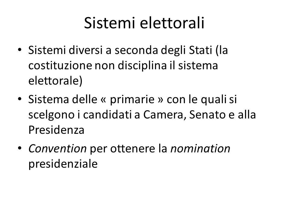 Sistemi elettorali Sistemi diversi a seconda degli Stati (la costituzione non disciplina il sistema elettorale) Sistema delle « primarie » con le qual