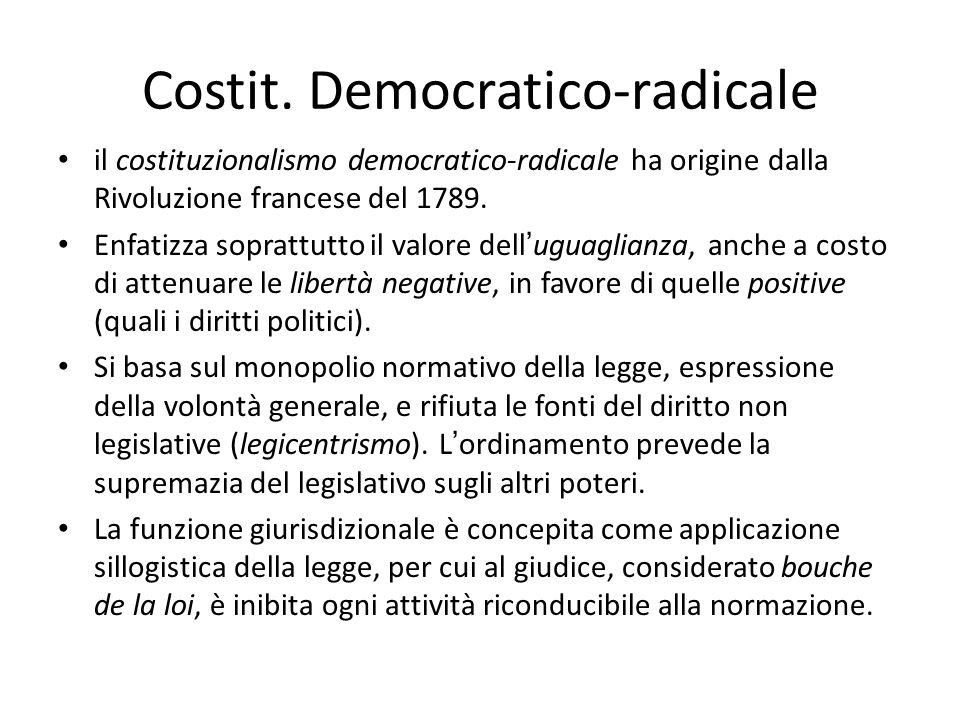Costit. Democratico-radicale il costituzionalismo democratico-radicale ha origine dalla Rivoluzione francese del 1789. Enfatizza soprattutto il valore