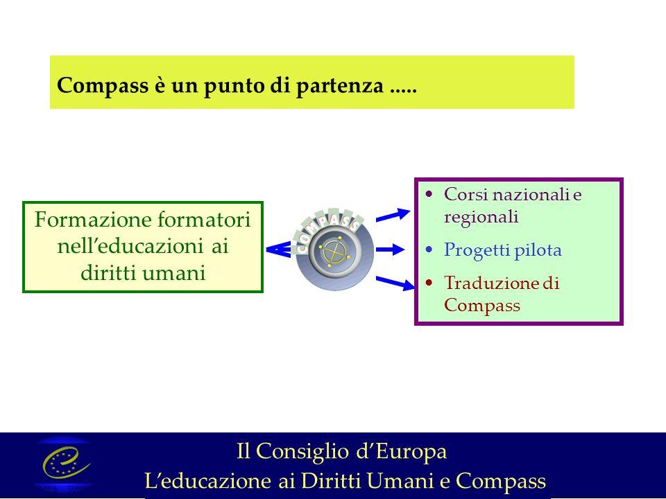 Formazione formatori nelleducazioni ai diritti umani Corsi nazionali e regionali Progetti pilota Traduzione di Compass Compass è un punto di partenza.....