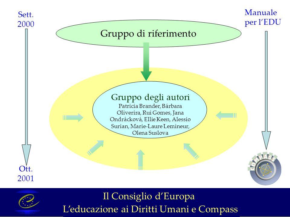COMPASS: tradotto in 18 lingue Il Consiglio dEuropa Leducazione ai Diritti Umani e Compass