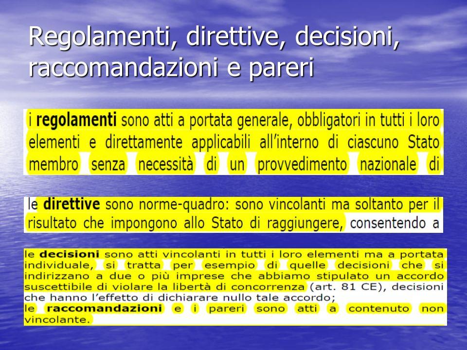 Regolamenti, direttive, decisioni, raccomandazioni e pareri