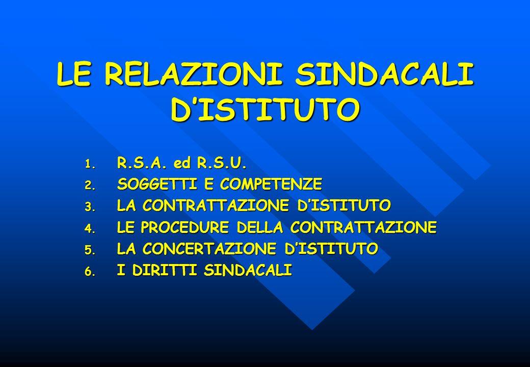 LE RELAZIONI SINDACALI DISTITUTO 1. R.S.A. ed R.S.U. 2. SOGGETTI E COMPETENZE 3. LA CONTRATTAZIONE DISTITUTO 4. LE PROCEDURE DELLA CONTRATTAZIONE 5. L